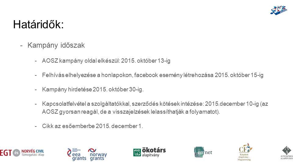 Határidők: -Kampány időszak -AOSZ kampány oldal elkészül: 2015.