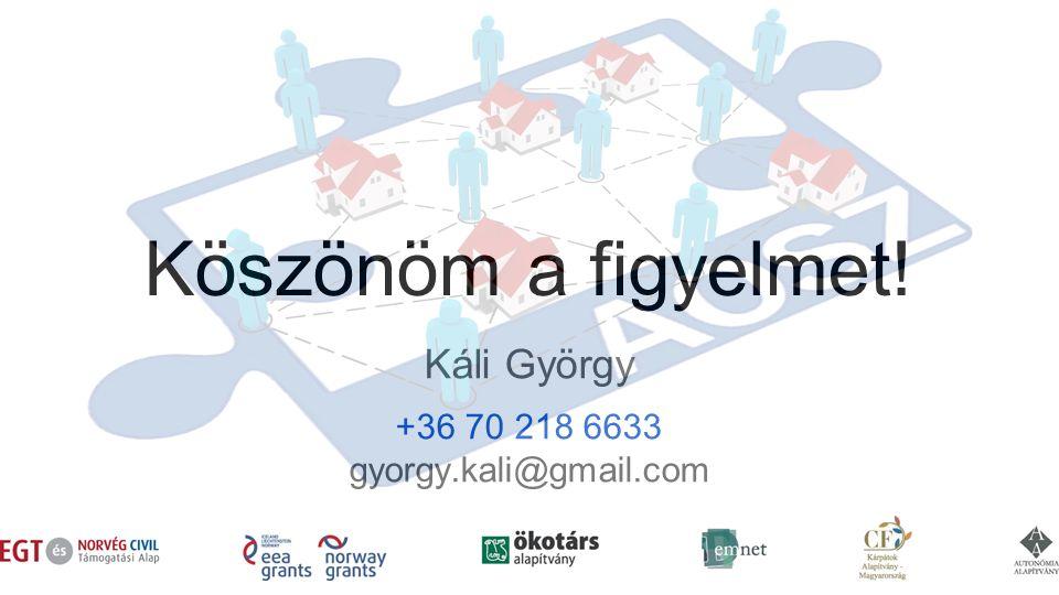 Köszönöm a figyelmet! Káli György +36 70 218 6633 gyorgy.kali@gmail.com