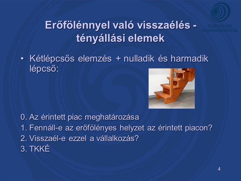 4 Erőfölénnyel való visszaélés - tényállási elemek Kétlépcsős elemzés + nulladik és harmadik lépcső:Kétlépcsős elemzés + nulladik és harmadik lépcső: 0.