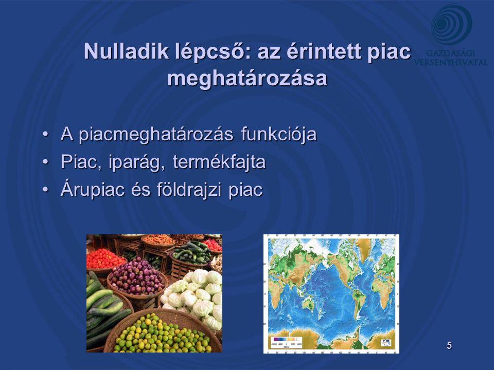 5 Nulladik lépcső: az érintett piac meghatározása A piacmeghatározás funkciójaA piacmeghatározás funkciója Piac, iparág, termékfajtaPiac, iparág, termékfajta Árupiac és földrajzi piacÁrupiac és földrajzi piac