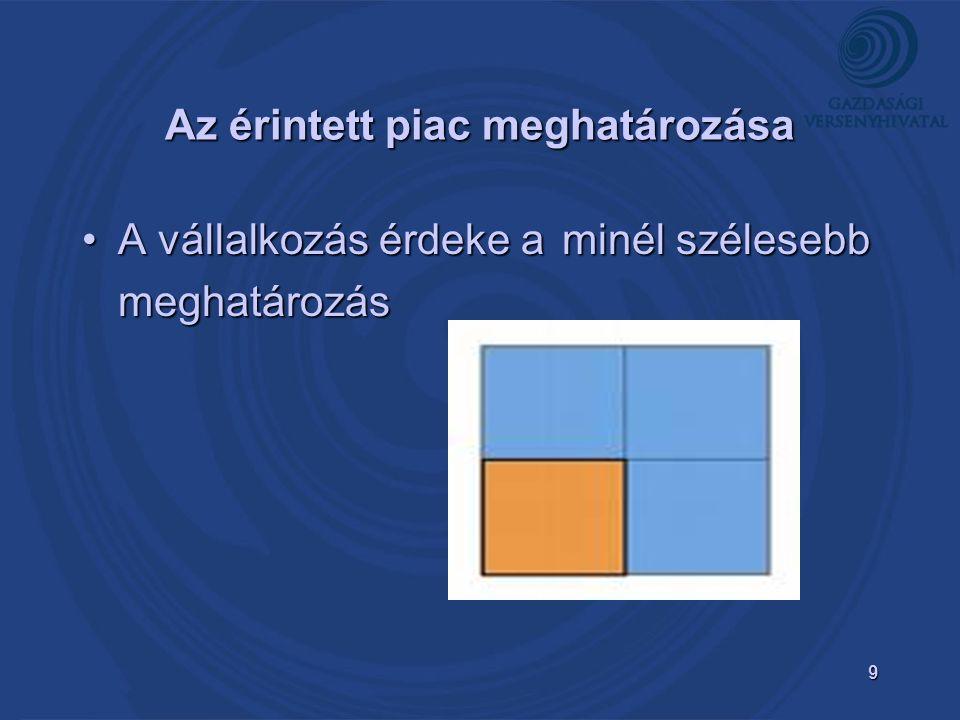 9 Az érintett piac meghatározása A vállalkozás érdeke a minél szélesebbA vállalkozás érdeke a minél szélesebbmeghatározás