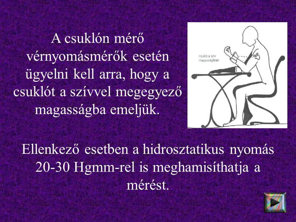 A csuklón mérő vérnyomásmérők esetén ügyelni kell arra, hogy a csuklót a szívvel megegyező magasságba emeljük.