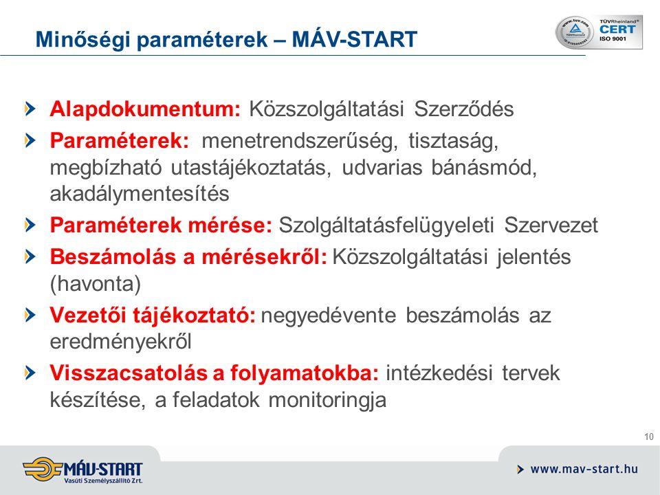 10 Minőségi paraméterek – MÁV-START Alapdokumentum: Közszolgáltatási Szerződés Paraméterek: menetrendszerűség, tisztaság, megbízható utastájékoztatás,