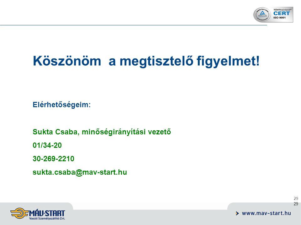 29 Köszönöm a megtisztelő figyelmet! Elérhetőségeim: Sukta Csaba, minőségirányítási vezető 01/34-20 30-269-2210 sukta.csaba@mav-start.hu