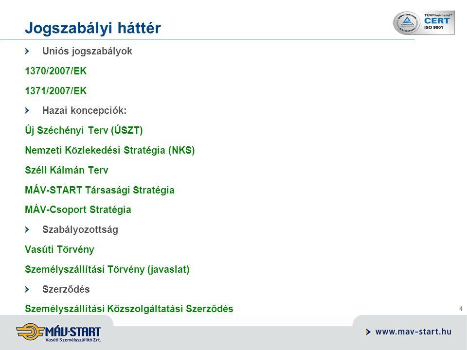 4 Jogszabályi háttér Uniós jogszabályok 1370/2007/EK 1371/2007/EK Hazai koncepciók: Új Széchényi Terv (ÚSZT) Nemzeti Közlekedési Stratégia (NKS) Széll