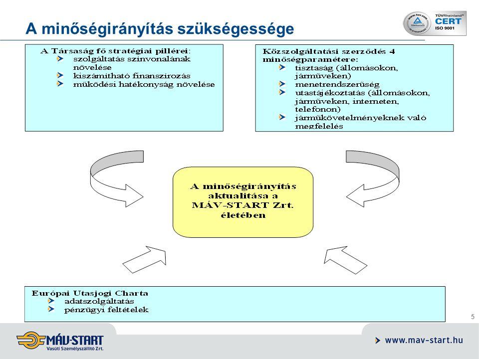 26 Az SzMR főbb jellemzői – III.