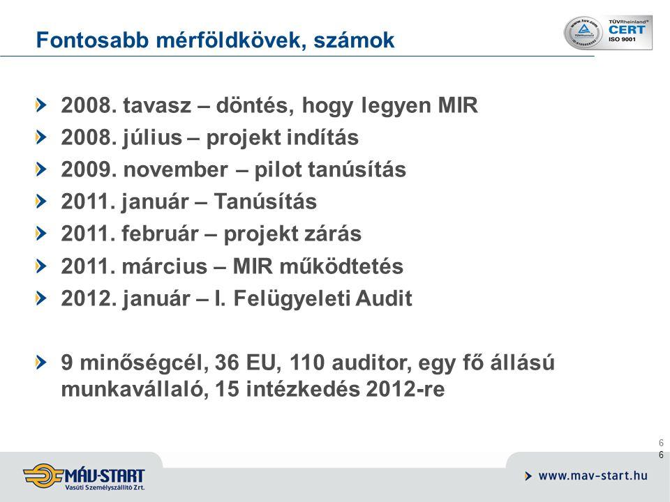 6 6 Fontosabb mérföldkövek, számok 2008. tavasz – döntés, hogy legyen MIR 2008. július – projekt indítás 2009. november – pilot tanúsítás 2011. január