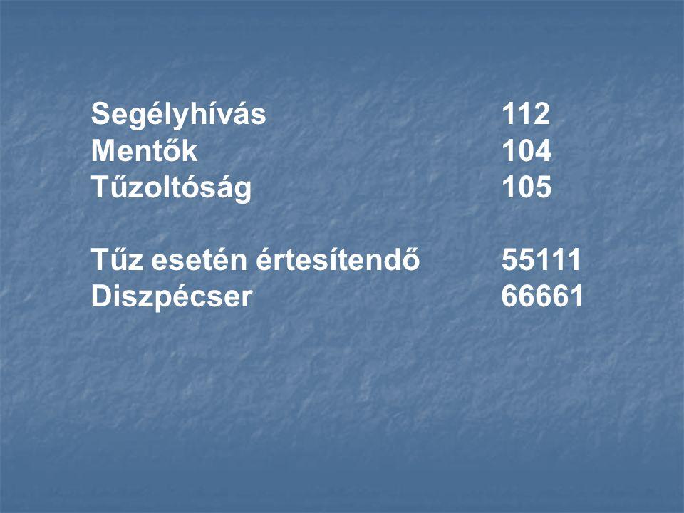 Segélyhívás112 Mentők104 Tűzoltóság105 Tűz esetén értesítendő55111 Diszpécser66661