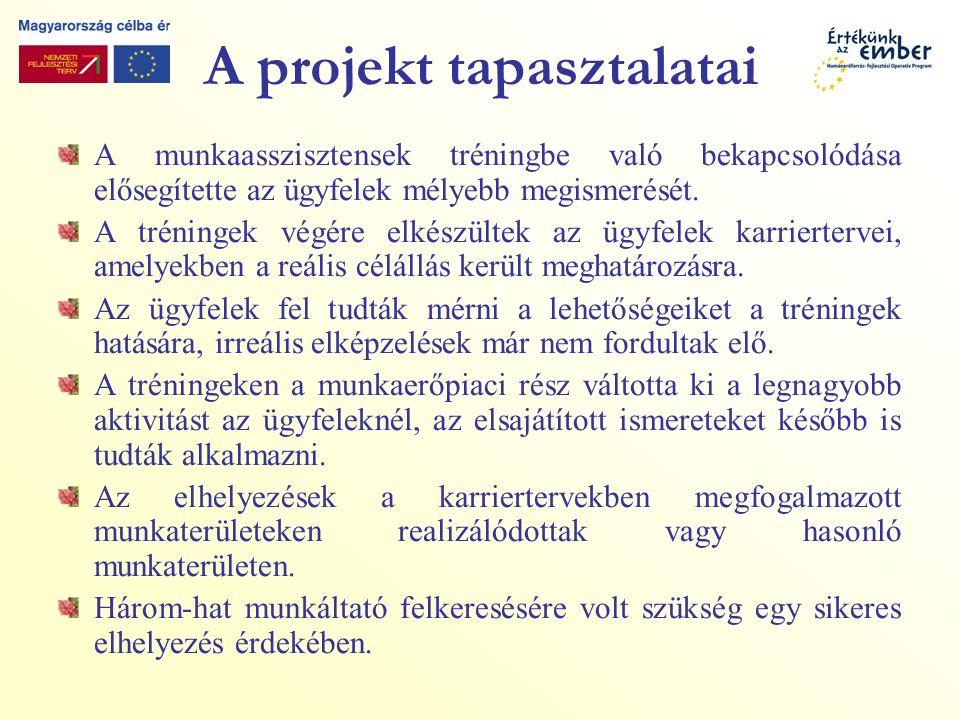 A projekt tapasztalatai A munkaasszisztensek tréningbe való bekapcsolódása elősegítette az ügyfelek mélyebb megismerését.