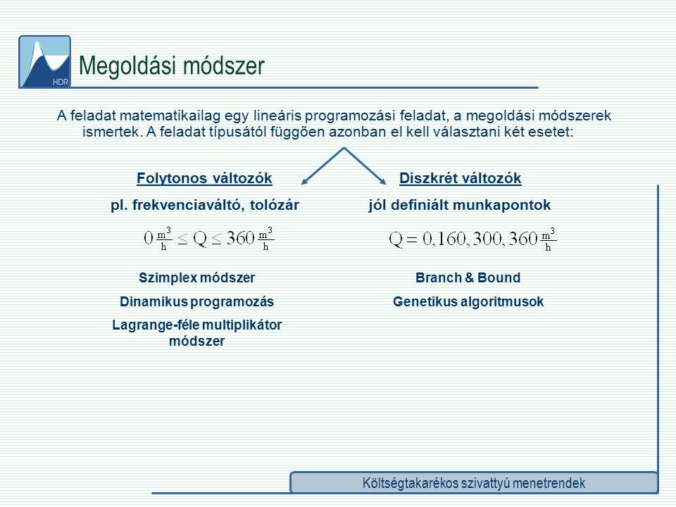 Költségtakarékos szivattyú menetrendek Megoldási módszer A feladat matematikailag egy lineáris programozási feladat, a megoldási módszerek ismertek.