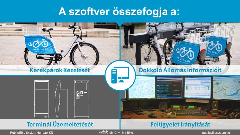 A szoftver összefogja a: Kerékpárok Kezelését Dokkoló Állomás Információit Terminál Üzemeltetését Felügyelet Irányítását Public Bike System Hungary Kf