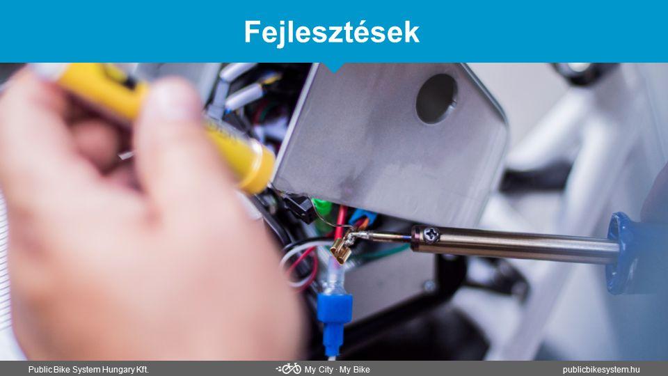 Fejlesztések Public Bike System Hungary Kft. My City ∙ My Bikepublicbikesystem.hu