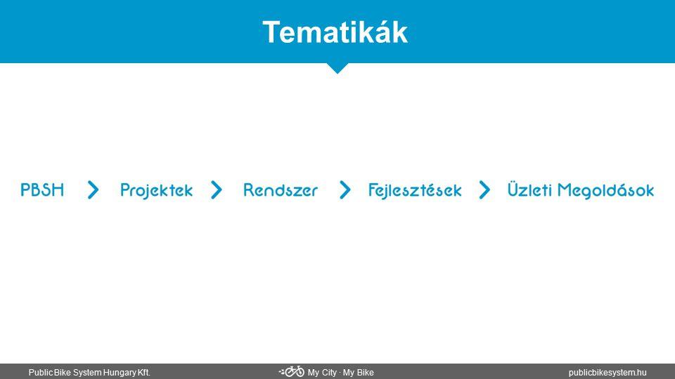 28 Kerékpár Public Bike System Hungary Kft. My City ∙ My Bikepublicbikesystem.hu