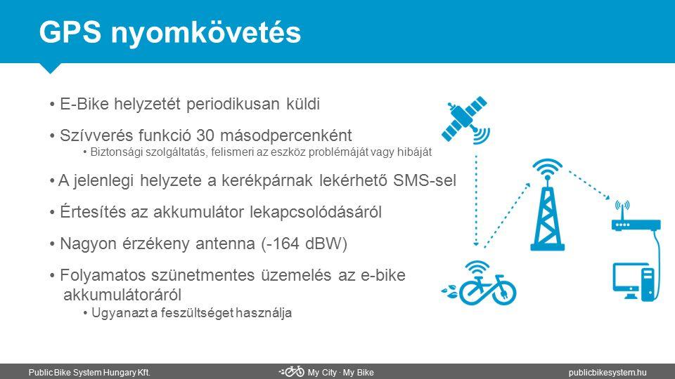 GPS nyomkövetés Public Bike System Hungary Kft. My City ∙ My Bikepublicbikesystem.hu E-Bike helyzetét periodikusan küldi Szívverés funkció 30 másodper