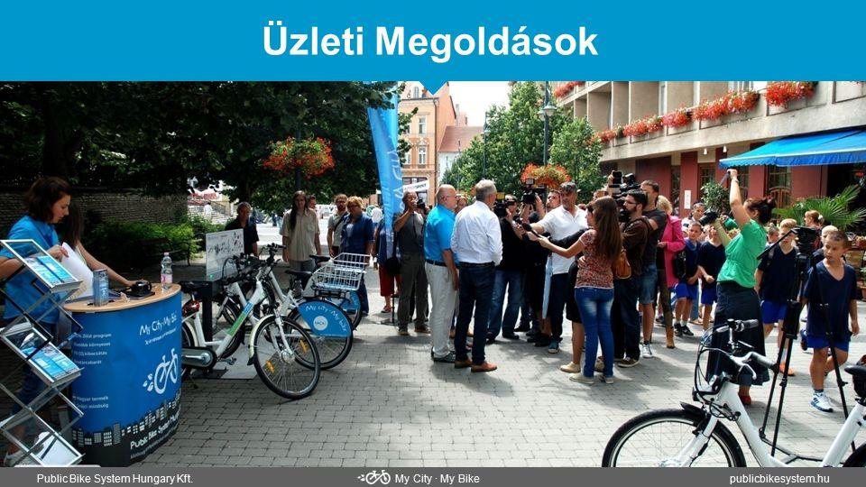 Üzleti Megoldások Public Bike System Hungary Kft. My City ∙ My Bikepublicbikesystem.hu