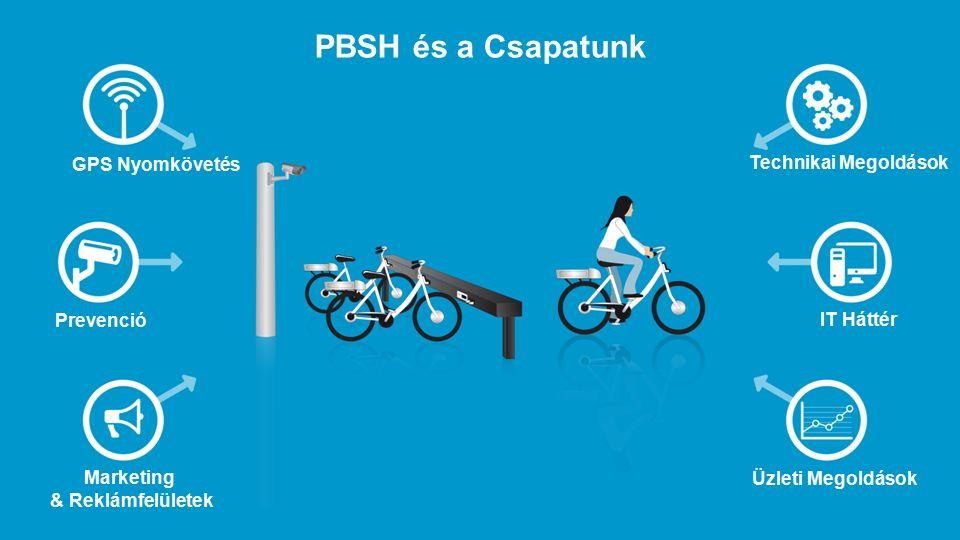 PBSH és a Csapatunk GPS Nyomkövetés Prevenció Marketing & Reklámfelületek Technikai Megoldások IT Háttér Üzleti Megoldások