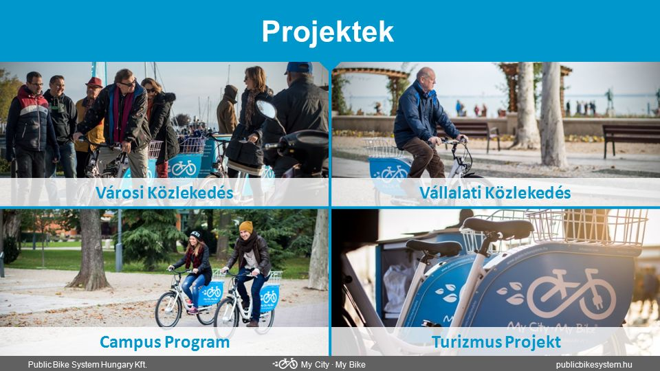 Projektek Városi Közlekedés Vállalati Közlekedés Campus Program Turizmus Projekt Public Bike System Hungary Kft.