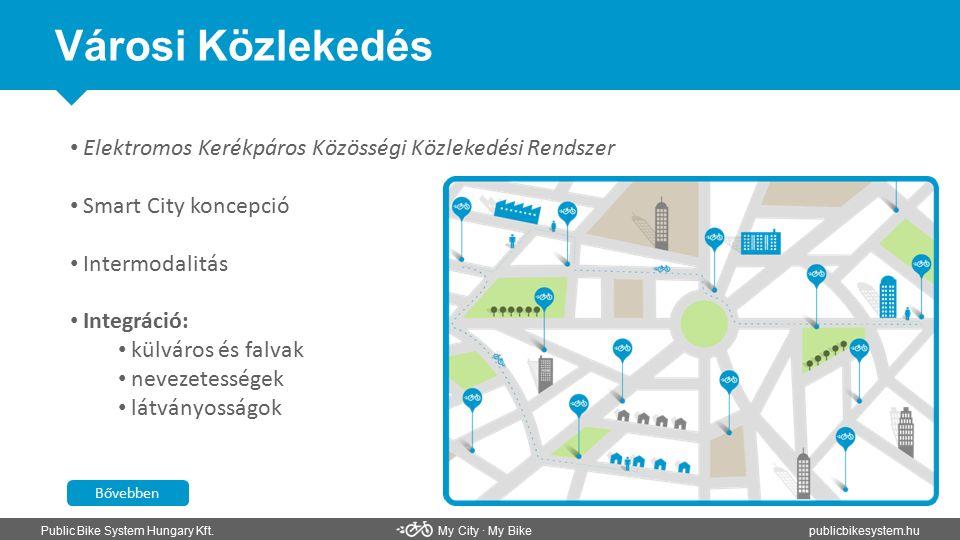 Városi Közlekedés Public Bike System Hungary Kft. My City ∙ My Bikepublicbikesystem.hu Elektromos Kerékpáros Közösségi Közlekedési Rendszer Smart City