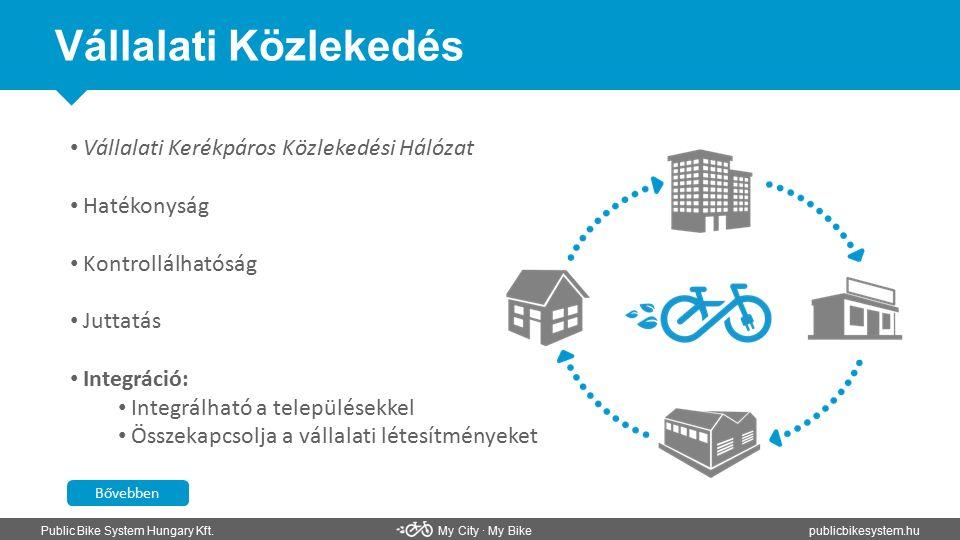 Vállalati Közlekedés Public Bike System Hungary Kft. My City ∙ My Bikepublicbikesystem.hu Vállalati Kerékpáros Közlekedési Hálózat Hatékonyság Kontrol
