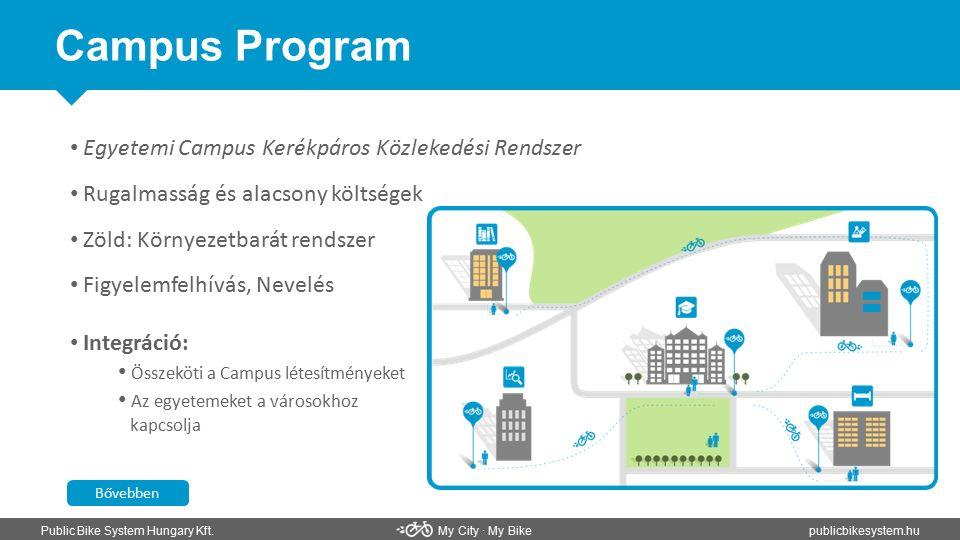 Köszönjük a figyelmet.Public Bike System Hungary Kft.
