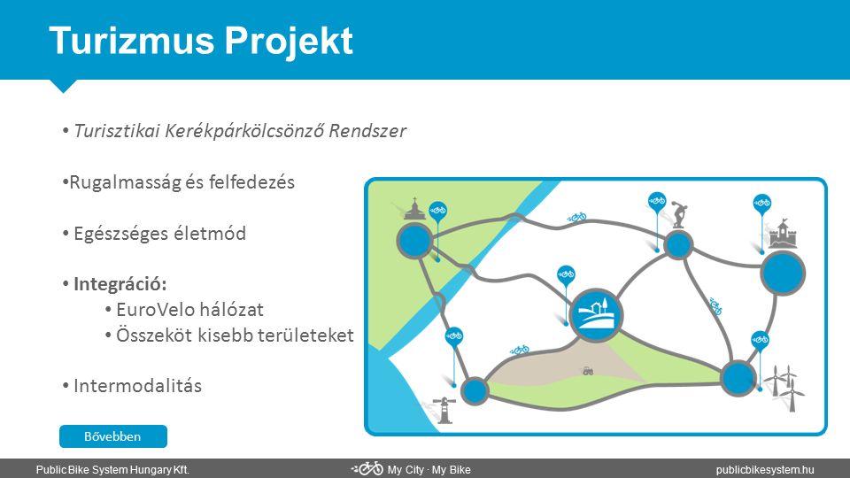 Turizmus Projekt Public Bike System Hungary Kft. My City ∙ My Bikepublicbikesystem.hu Turisztikai Kerékpárkölcsönző Rendszer Rugalmasság és felfedezés