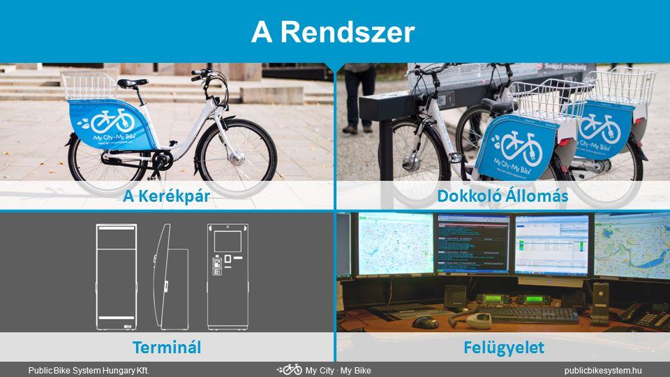 A Rendszer A Kerékpár Dokkoló Állomás Terminál Felügyelet Public Bike System Hungary Kft.