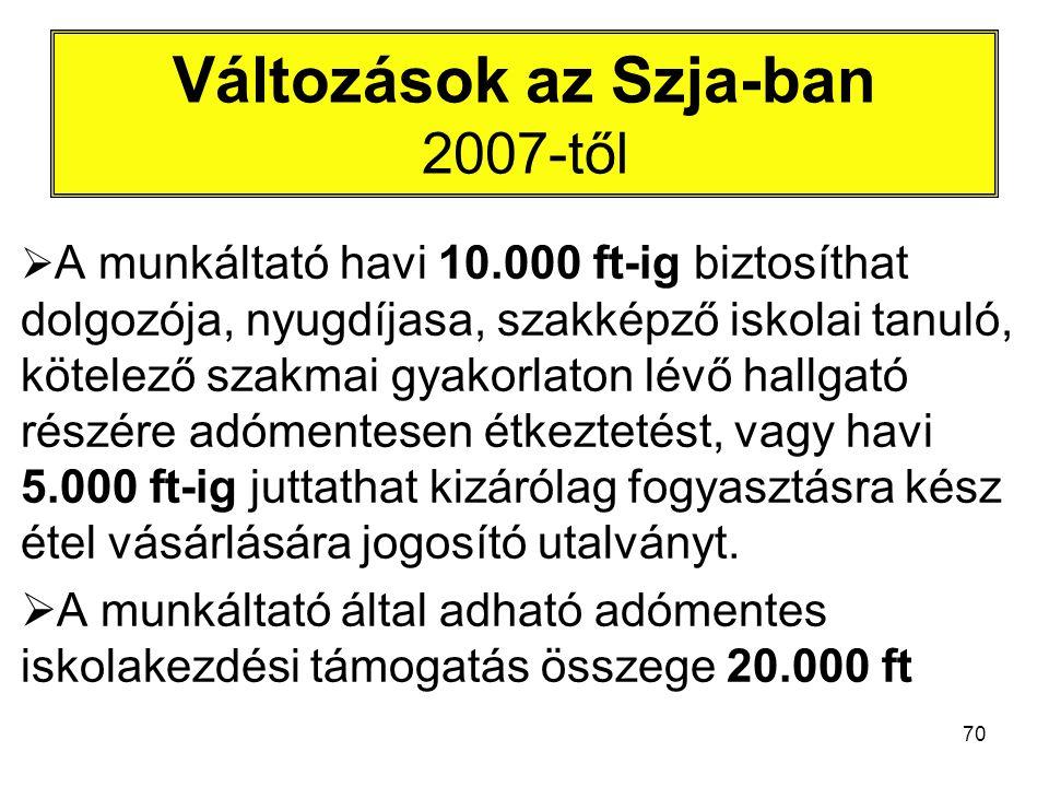 70 Változások az Szja-ban 2007-től  A munkáltató havi 10.000 ft-ig biztosíthat dolgozója, nyugdíjasa, szakképző iskolai tanuló, kötelező szakmai gyak