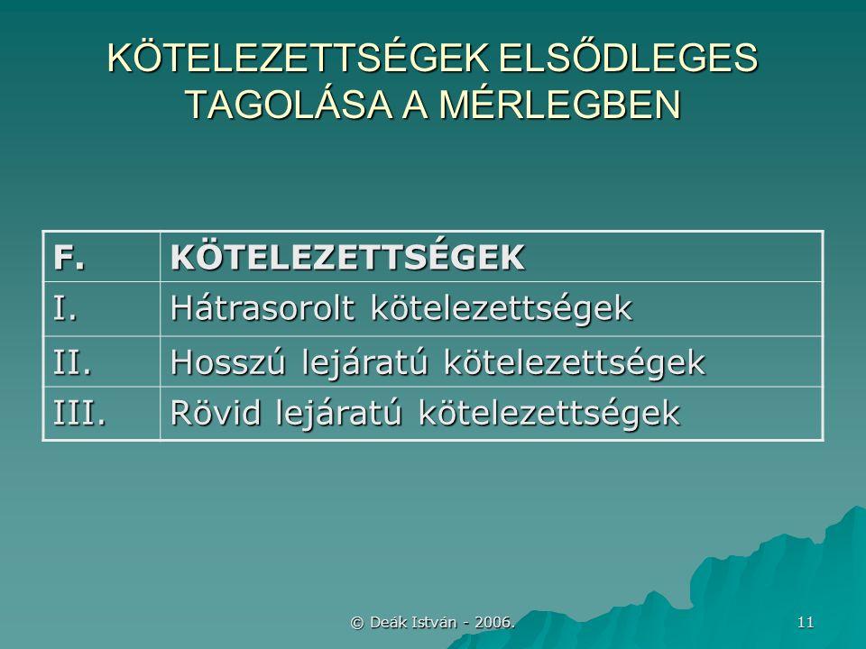© Deák István - 2006. 11 KÖTELEZETTSÉGEK ELSŐDLEGES TAGOLÁSA A MÉRLEGBEN F.KÖTELEZETTSÉGEK I.