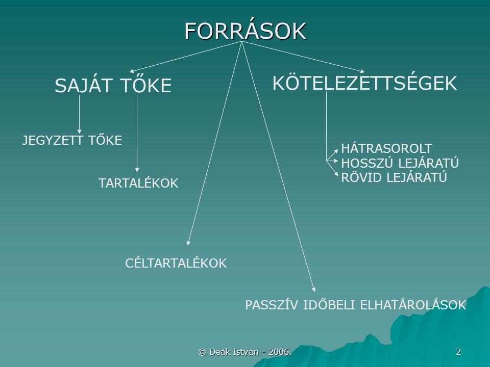 © Deák István - 2006.23 HLK TAGOLÁSA A MÉRLEGBEN F/II/1.