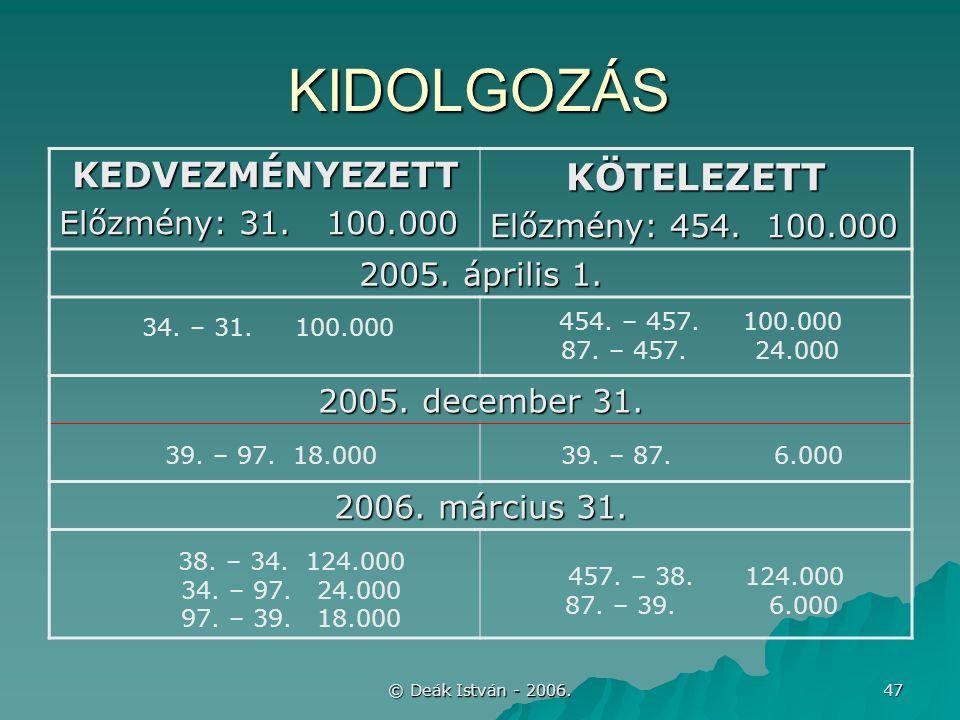 © Deák István - 2006. 47 KIDOLGOZÁS KEDVEZMÉNYEZETT Előzmény: 31.
