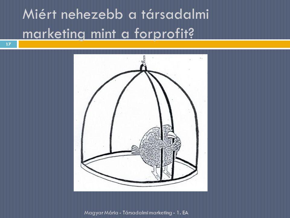 Miért nehezebb a társadalmi marketing mint a forprofit? 17 Magyar Mária - Társadalmi marketing - 1. EA