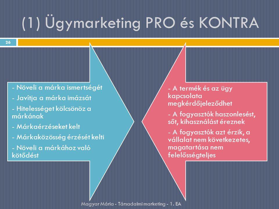 (1) Ügymarketing PRO és KONTRA - Növeli a márka ismertségét - Javítja a márka imázsát - Hitelességet kölcsönöz a márkának - Márkaérzéseket kelt - Márk