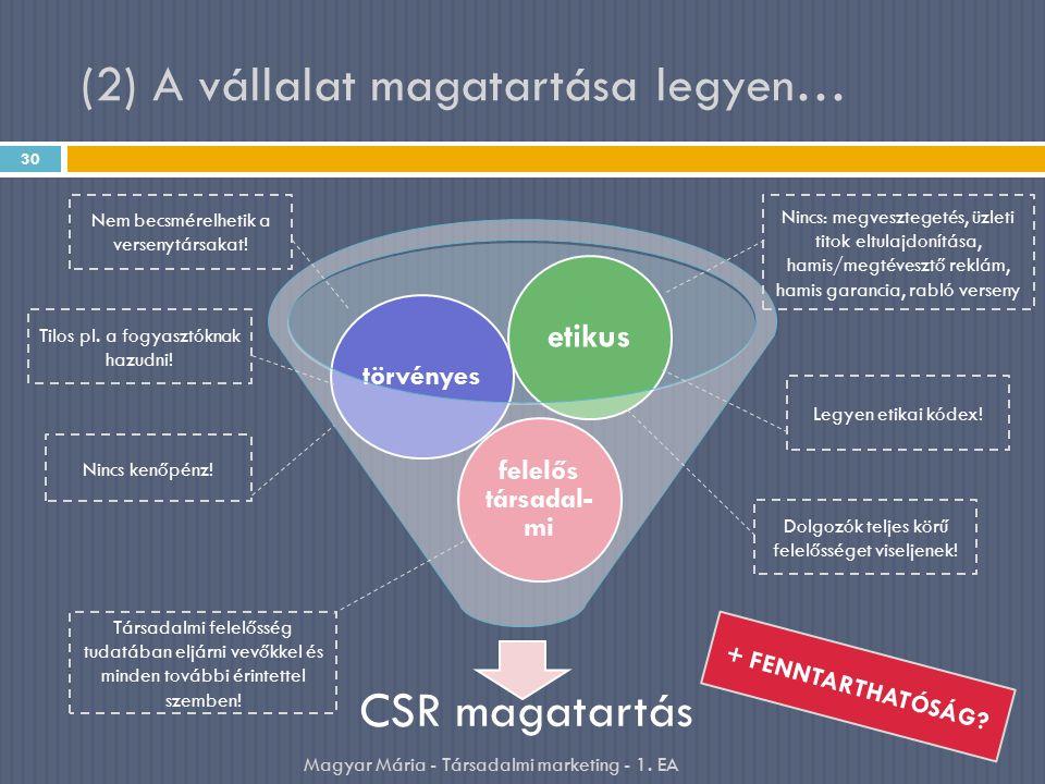 (2) A vállalat magatartása legyen… 30 Magyar Mária - Társadalmi marketing - 1. EA CSR magatartás felelős társadal- mi törvényes etikus Tilos pl. a fog