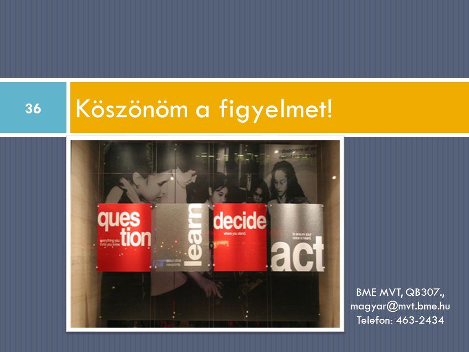 Köszönöm a figyelmet! 36 BME MVT, QB307., magyar@mvt.bme.hu Telefon: 463-2434