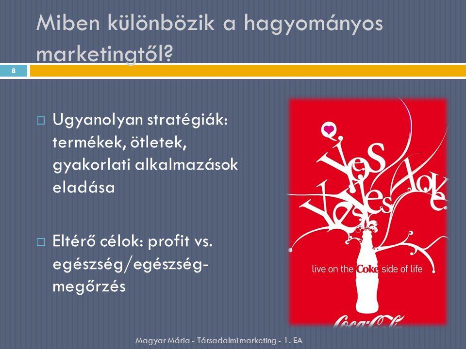 Miben különbözik a hagyományos marketingtől?  Ugyanolyan stratégiák: termékek, ötletek, gyakorlati alkalmazások eladása  Eltérő célok: profit vs. eg