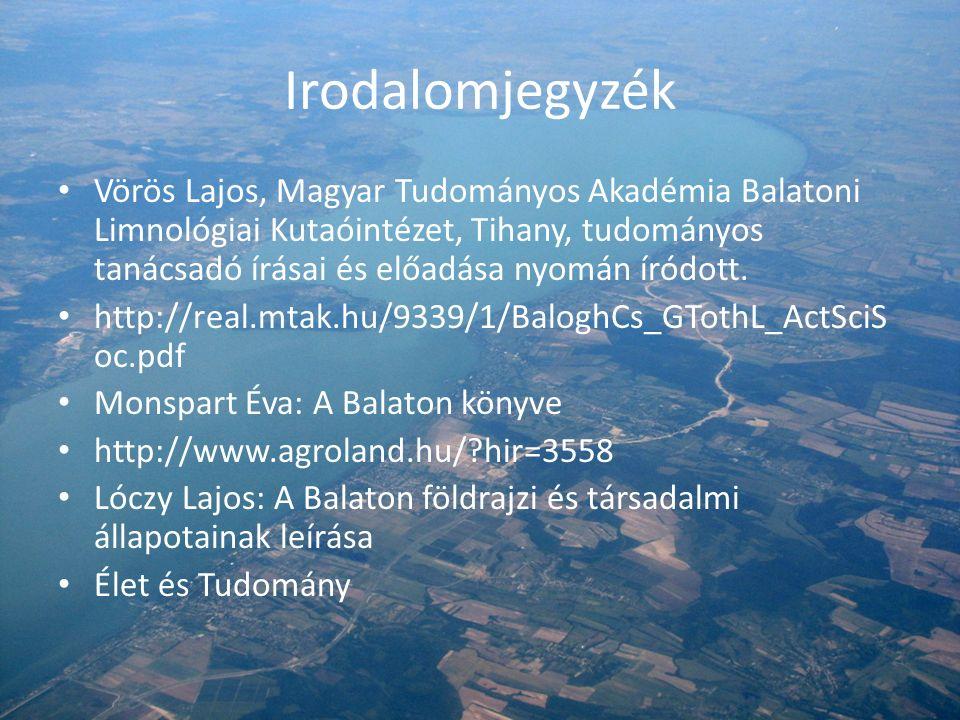 Irodalomjegyzék Vörös Lajos, Magyar Tudományos Akadémia Balatoni Limnológiai Kutaóintézet, Tihany, tudományos tanácsadó írásai és előadása nyomán íródott.