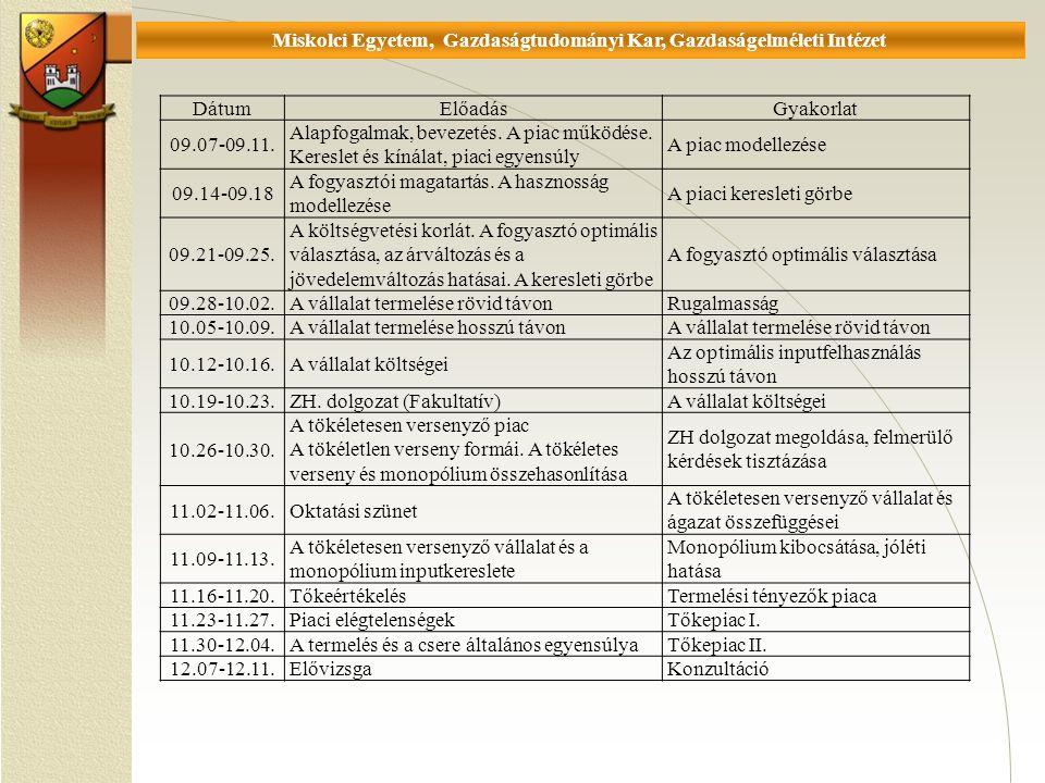 Universität Miskolc, Fakultät für Wirtschaftswissenschaften, Istitut für Wirtschaftstheorie DátumElőadásGyakorlat 09.07-09.11.