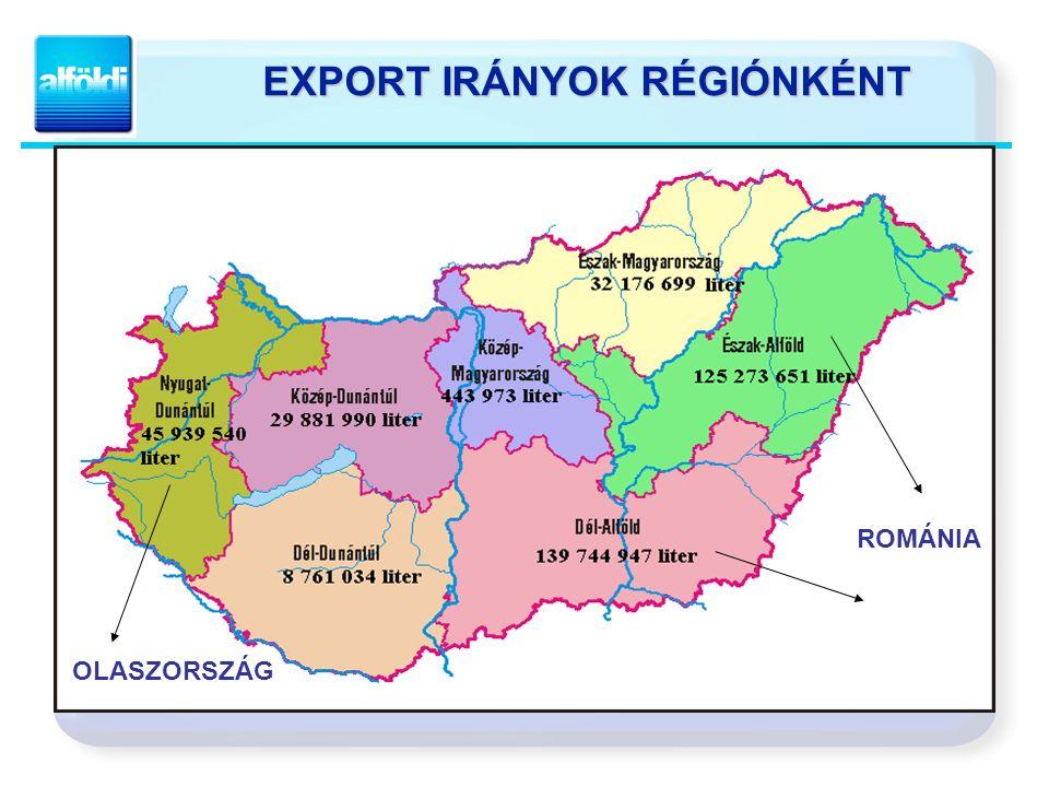 EXPORT IRÁNYOK RÉGIÓNKÉNT ROMÁNIA OLASZORSZÁG