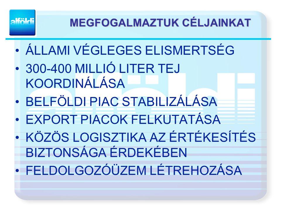 MEGFOGALMAZTUK CÉLJAINKAT ÁLLAMI VÉGLEGES ELISMERTSÉG 300-400 MILLIÓ LITER TEJ KOORDINÁLÁSA BELFÖLDI PIAC STABILIZÁLÁSA EXPORT PIACOK FELKUTATÁSA KÖZÖS LOGISZTIKA AZ ÉRTÉKESÍTÉS BIZTONSÁGA ÉRDEKÉBEN FELDOLGOZÓÜZEM LÉTREHOZÁSA