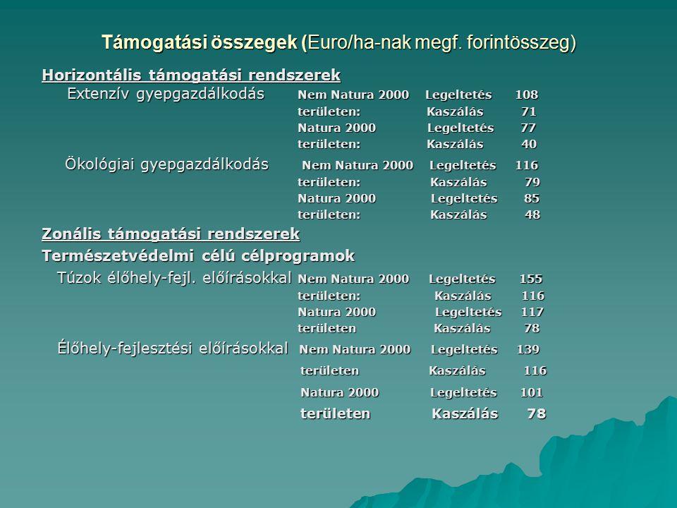 Támogatási összegek (Euro/ha-nak megf. forintösszeg) Horizontális támogatási rendszerek Extenzív gyepgazdálkodás Nem Natura 2000 Legeltetés 108 terüle