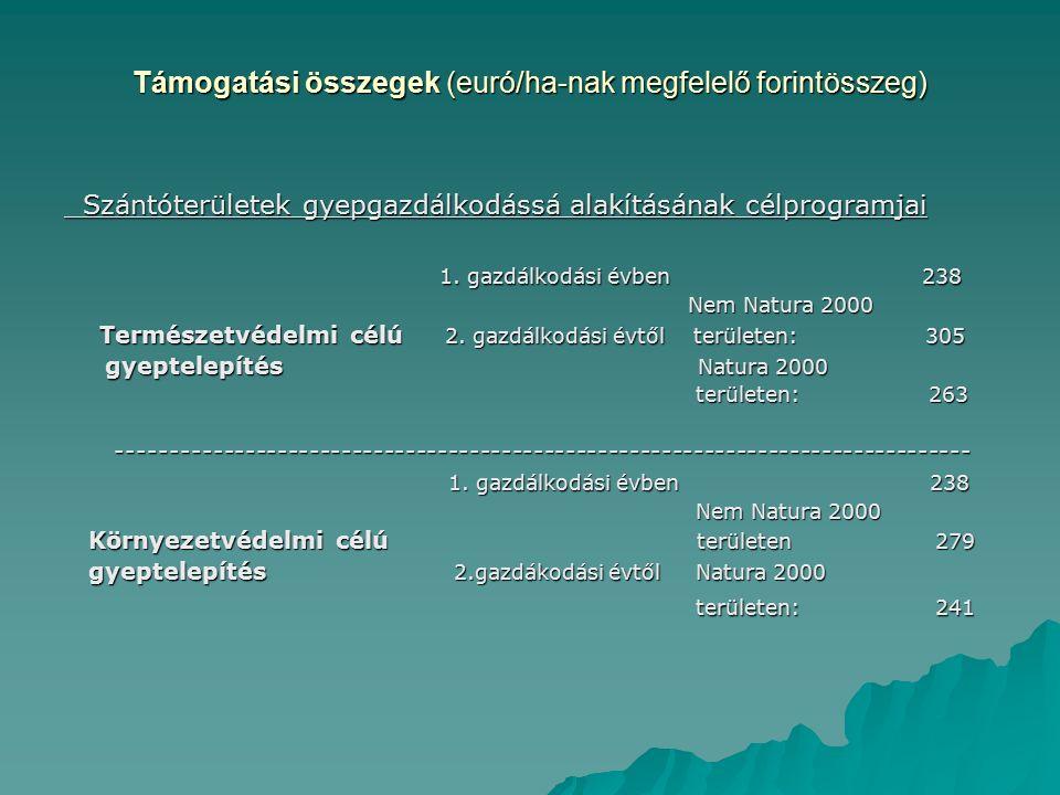 Támogatási összegek (euró/ha-nak megfelelő forintösszeg) Szántóterületek gyepgazdálkodássá alakításának célprogramjai Szántóterületek gyepgazdálkodáss