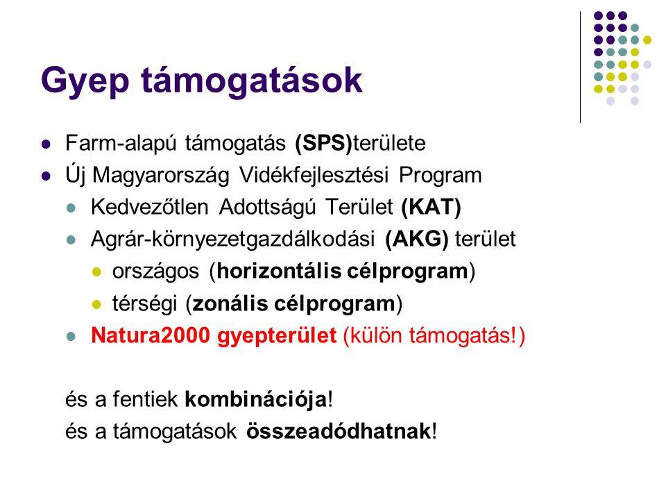 Gyep támogatások Farm-alapú támogatás (SPS)területe Új Magyarország Vidékfejlesztési Program Kedvezőtlen Adottságú Terület (KAT) Agrár-környezetgazdál
