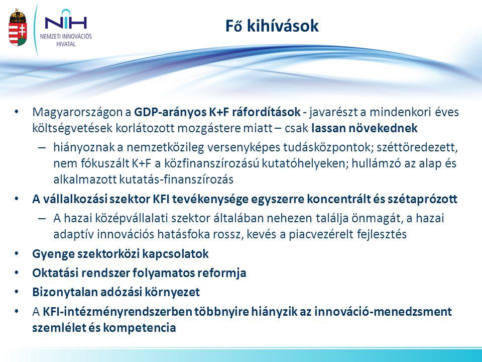Magyarországon a GDP-arányos K+F ráfordítások - javarészt a mindenkori éves költségvetések korlátozott mozgástere miatt – csak lassan növekednek – hiányoznak a nemzetközileg versenyképes tudásközpontok; széttöredezett, nem fókuszált K+F a közfinanszírozású kutatóhelyeken; hullámzó az alap és alkalmazott kutatás-finanszírozás A vállalkozási szektor KFI tevékenysége egyszerre koncentrált és szétaprózott – A hazai középvállalati szektor általában nehezen találja önmagát, a hazai adaptív innovációs hatásfoka rossz, kevés a piacvezérelt fejlesztés Gyenge szektorközi kapcsolatok Oktatási rendszer folyamatos reformja Bizonytalan adózási környezet A KFI-intézményrendszerben többnyire hiányzik az innováció-menedzsment szemlélet és kompetencia F ő kihívások