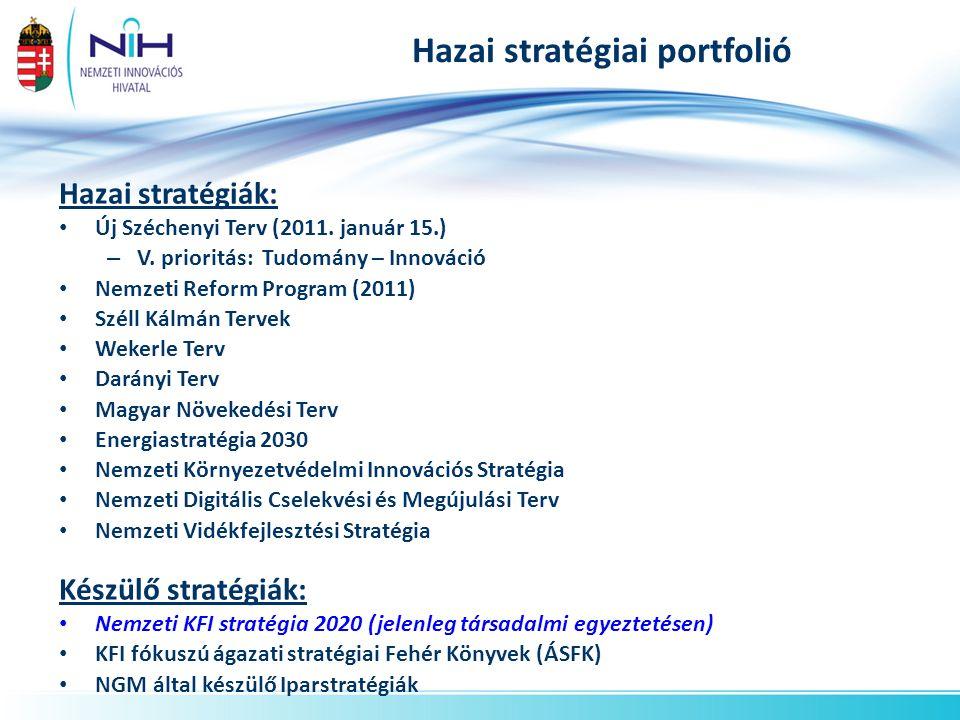 Hazai stratégiai portfolió Hazai stratégiák: Új Széchenyi Terv (2011. január 15.) – V. prioritás: Tudomány – Innováció Nemzeti Reform Program (2011) S