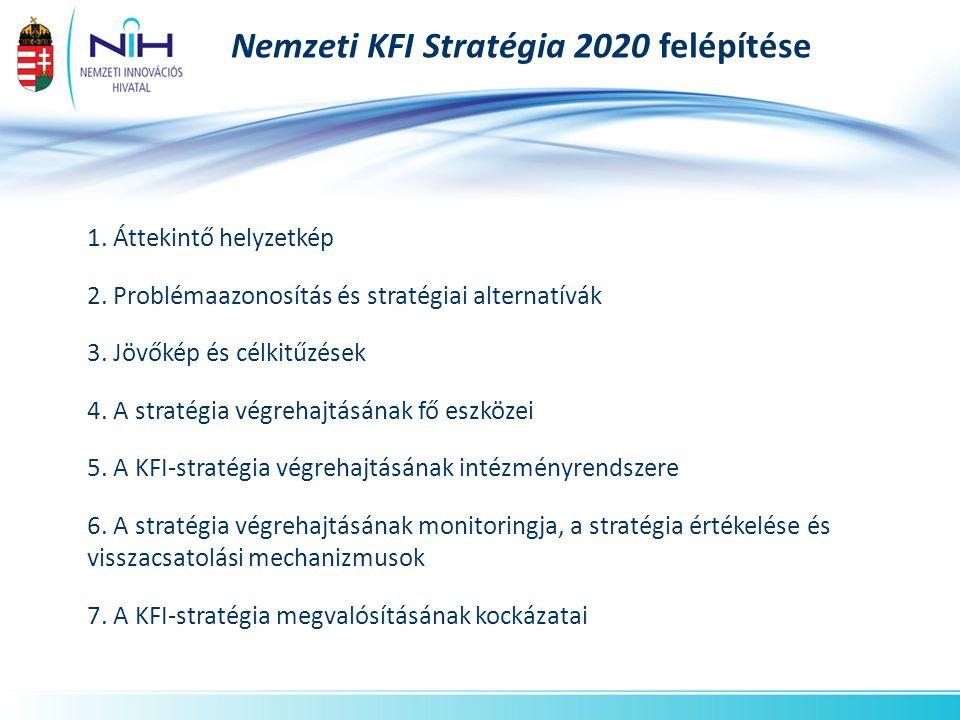 Nemzeti KFI Stratégia 2020 felépítése 1. Áttekintő helyzetkép 2. Problémaazonosítás és stratégiai alternatívák 3. Jövőkép és célkitűzések 4. A stratég
