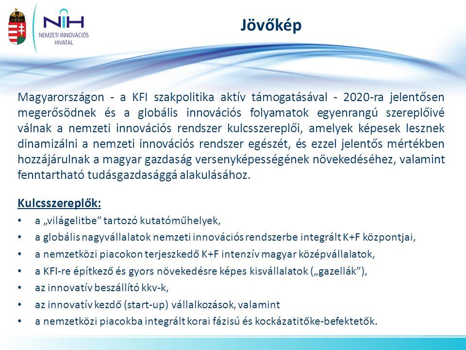 Magyarországon - a KFI szakpolitika aktív támogatásával - 2020-ra jelentősen megerősödnek és a globális innovációs folyamatok egyenrangú szereplőivé v