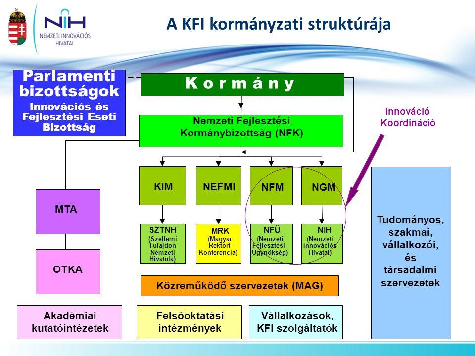 A KFI kormányzati struktúrája K o r m á n y Nemzeti Fejlesztési Kormánybizottság (NFK) MTA NEFMIKIM NGMNFM OTKA MRK (Magyar Rektori Konferencia) SZTNH