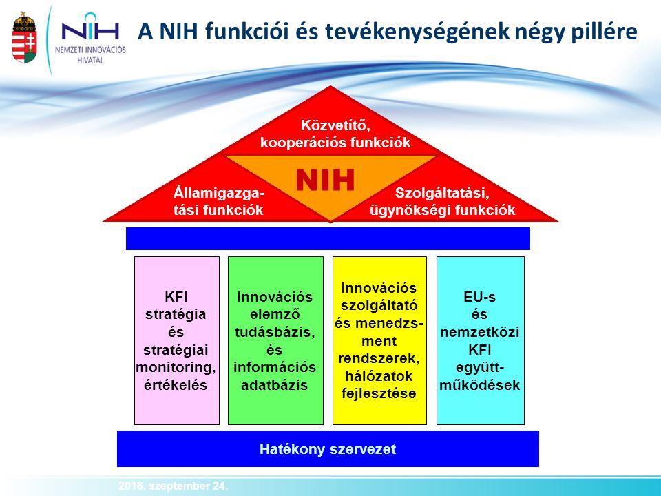 2016. szeptember 24. A NIH funkciói és tevékenységének négy pillére NIH Államigazga- tási funkciók Szolgáltatási, ügynökségi funkciók Közvetítő, koope