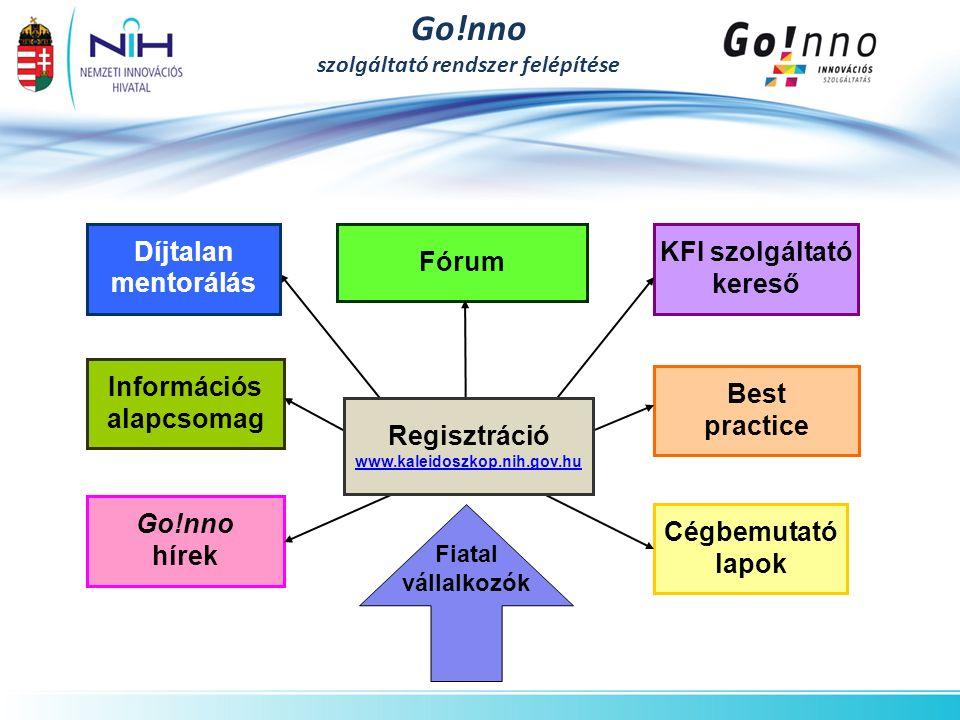 Go!nno szolgáltató rendszer felépítése Fórum Go!nno hírek Információs alapcsomag Cégbemutató lapok Best practice KFI szolgáltató kereső Fiatal vállalk