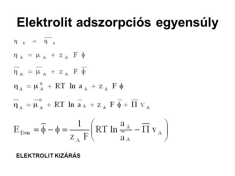Elektrolit adszorpciós egyensúly ELEKTROLIT KIZÁRÁS